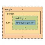 border-width: 1px; はブラウザで縮小表示すると小数点が出てくる?